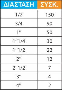 ΓΩΝΙΕΣ ΑΡΣΕΝΙΚΕΣ - ΘΗΛΥΚΕΣ Νο 92-2