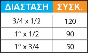 ΓΩΝΙΕΣ ΣΥΣΤΟΛΙΚΕΣ Νο 90R-2