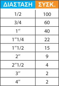 ΗΜΙΚΑΜΠΥΛΕΣ Νο 41-2