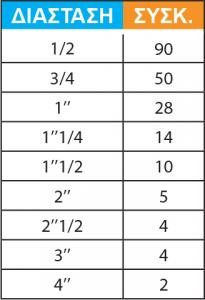 ΚΑΜΠΥΛΕΣ ΘΗΛΥΚΕΣ Νο 2-2