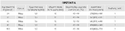 ΚΛΕΙΣΤΑ ΔΟΧΕΙΑ ΔΙΑΣΤΟΛΗΣ ΥΔΡΕΥΣΗΣ ΟΡΙΖΟΝΤΙΑ-2