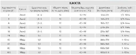 ΚΛΕΙΣΤΑ ΔΟΧΕΙΑ ΔΙΑΣΤΟΛΗΣ ΥΔΡΕΥΣΗΣ-2