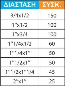 ΜΑΣΤΟΙ ΕΞΑΓΩΝΟΙ ΣΥΣΤΟΛΙΚΟΙ Νο 245-2