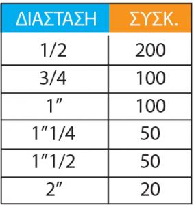 ΜΑΣΤΟΣ ΑΠΛΟΣ2