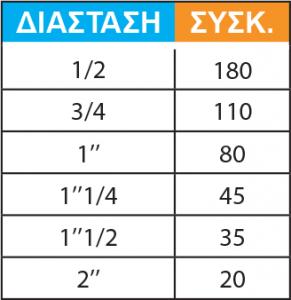 ΜΟΥΦΕΣ ΑΡΙΣΤΕΡΕΣ - ΔΕΞΙΕΣ Νο 271-2