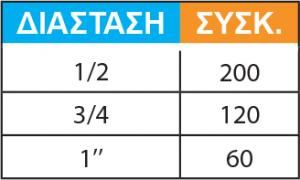 ΜΟΥΦΕΣ ΜΕΒ Νο 529-2